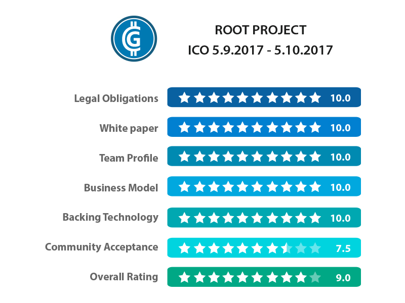 root project ico review