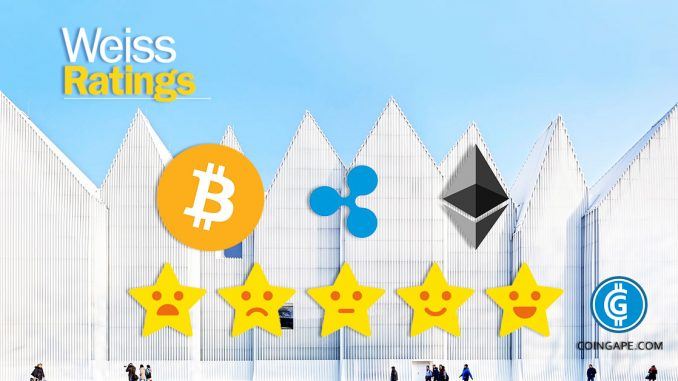 Weiss Ratings Presented Ethereum With a B