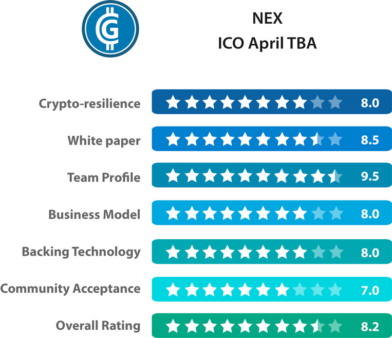 NEX ICO Rating
