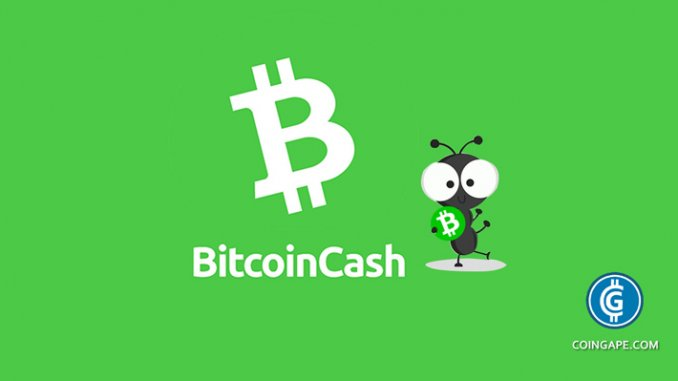 BCH Price