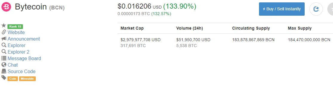 bcn cryptocurrency to usd