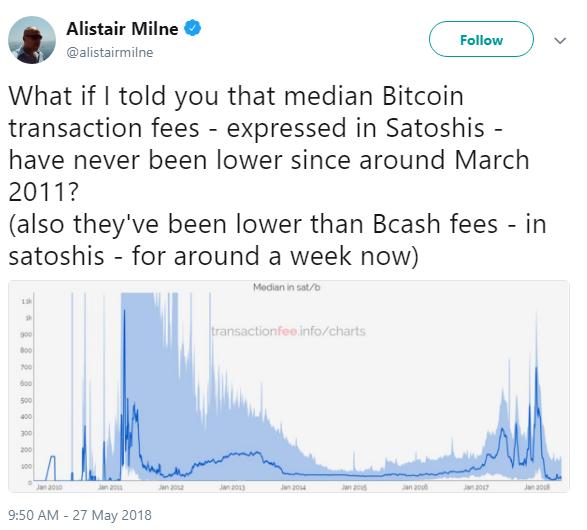 bitcoin fee