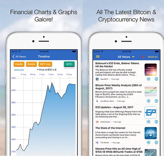 Top Cryptocurrency News Aggregator Apps