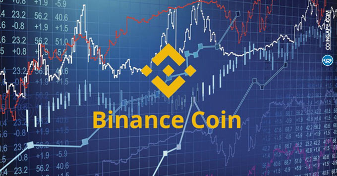Binance Coin [BNB] Enjoys Weekend With Over 15% Growth - Will it Continue Next Week?