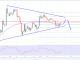 ETH/BTC Price Analysis