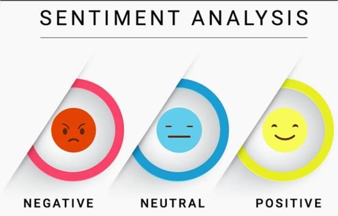 Sentimental Analysis for Cryptocurrencies- January 13