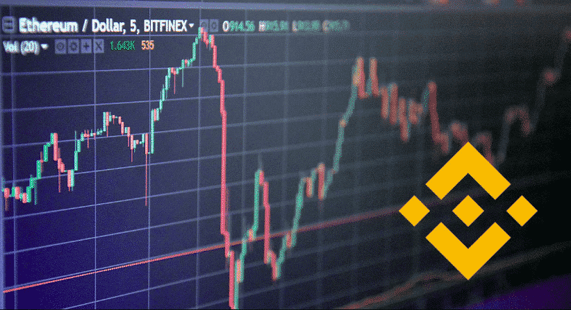 Crypto Market Turns Red for Binance - OKEX and ZB.Com Spots on Top