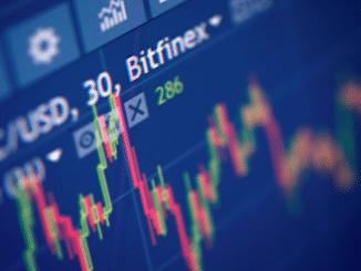 Market Btfinex