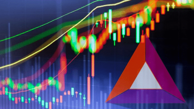 Basic Attention Token [BAT] Spikes Over 32% After Coinbase
