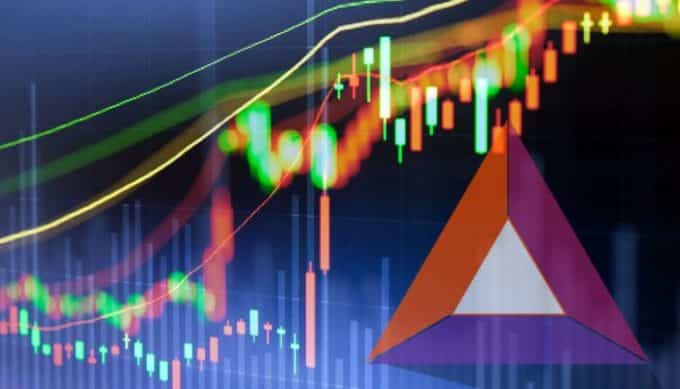 LA Times, Now a Brave Browser Publisher; BAT token Rises by 20% in 2 days