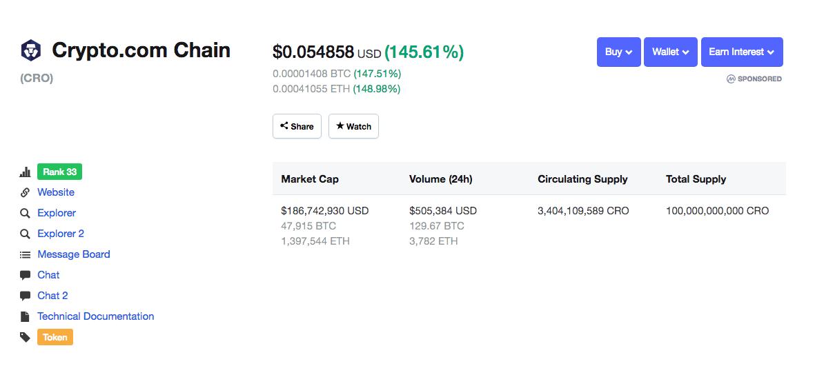 Crypto.com price