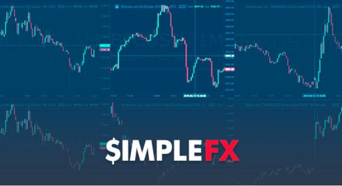 Trading Ideas, Multicharts, and Live Widgets - SimpleFX Promotes New Features With Lower Spreads