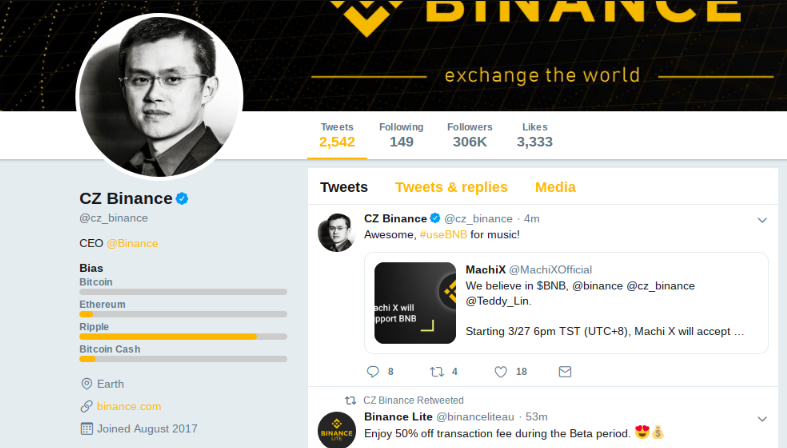 New Crypto Browser Extension Reveals Which Cryptocurrency CZ, Roger Ver, and others are Encouraging