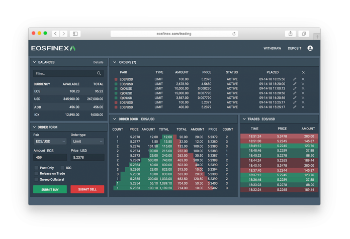 Bitfinex Launches its Most Awaited DEX EOSfinex But Struggles to Keep it up