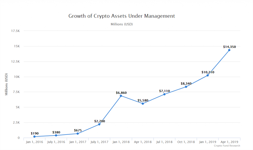 [Image: Crypto-Fiund-3.jpg-1024x608.png]