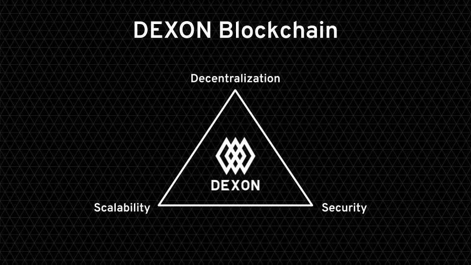 DEXON - DLT which solves problems inherit in other blockchains