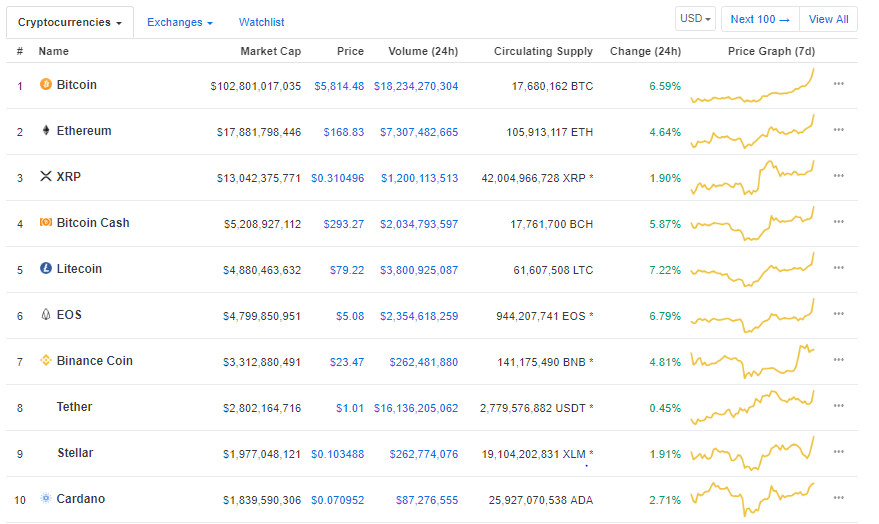 Bitcoin-trading-volume