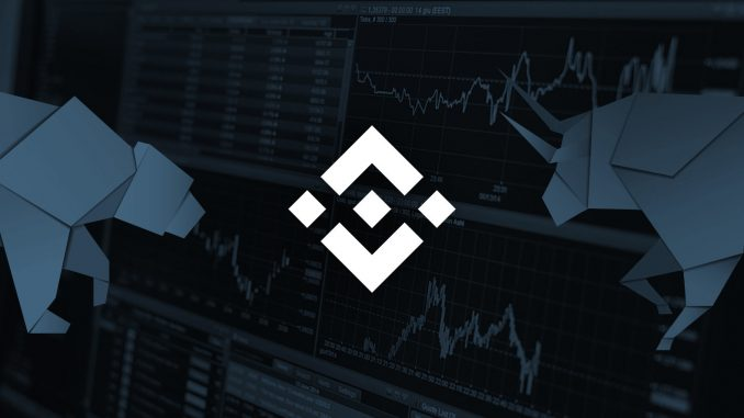 Binance Coin [BNB] Kick Starts Monday with Over 10 Percent Gain By Reclaiming its 7th Spot