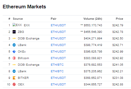 ETH-market