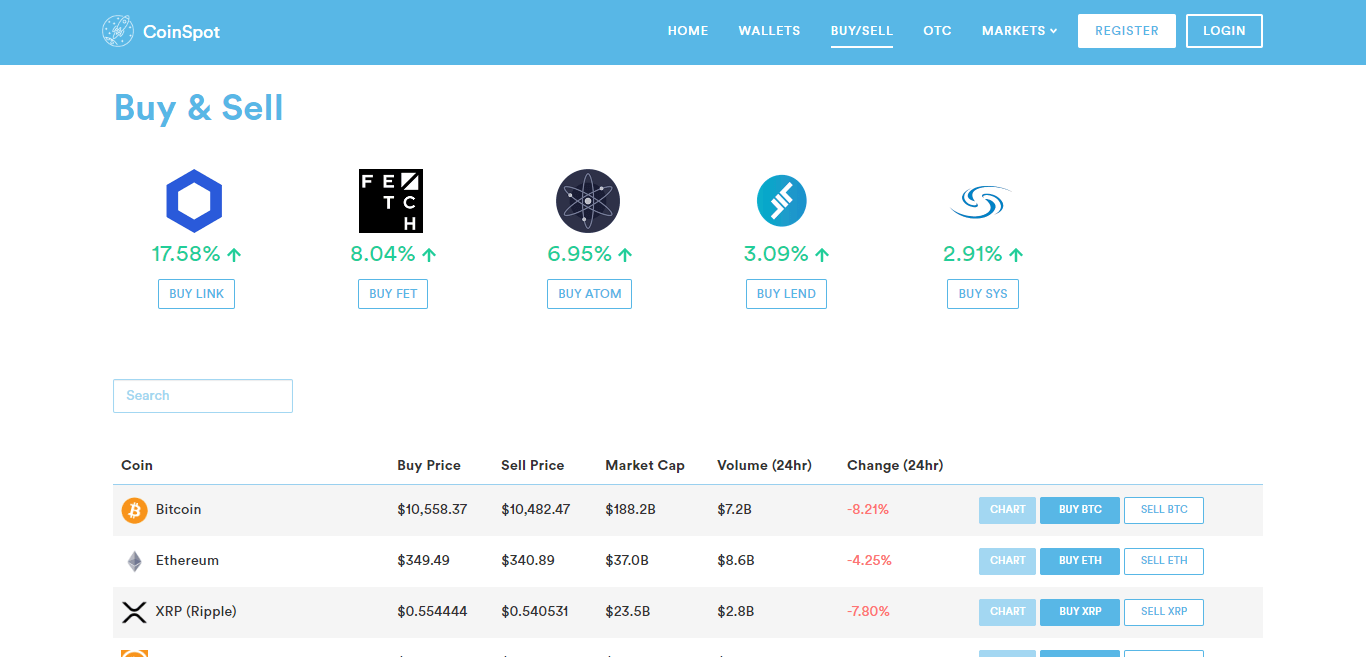 coinspot - best crypto exchange in australia
