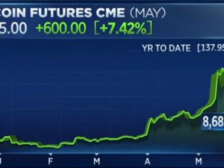Bitcoin futures CNBC