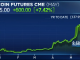 Bitcoin futures CNBC