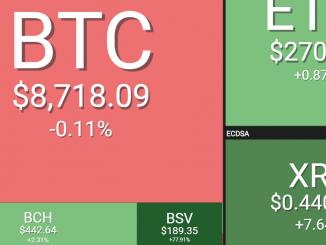 Bitcoin XRP EOS IOTA