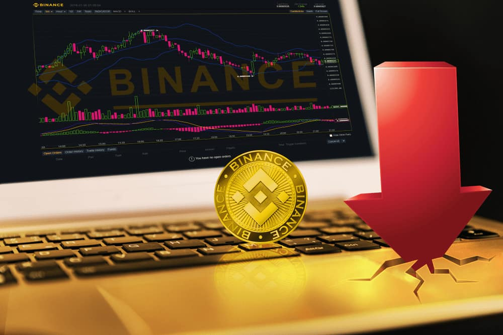 Binance Coin (BNB) Slips Down at #8 Rank on CMC – Here's How CZ Responds