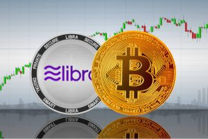 Representations of Libra and Bitcoin cryptocurrencies