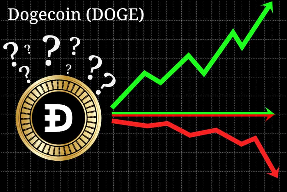 Is Dogecoin a Good Investment? The Future of Dogecoin