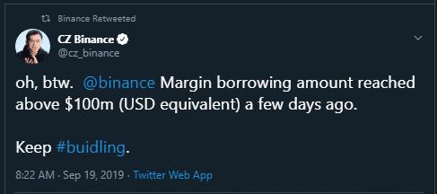 Binance Update: Margin Borrowing Amount Crosses 0 Million
