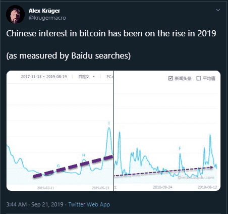 Chinese Interest In Bitcoin On A High Says Known Economist