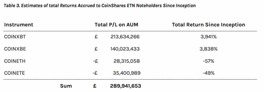 crypto etns report