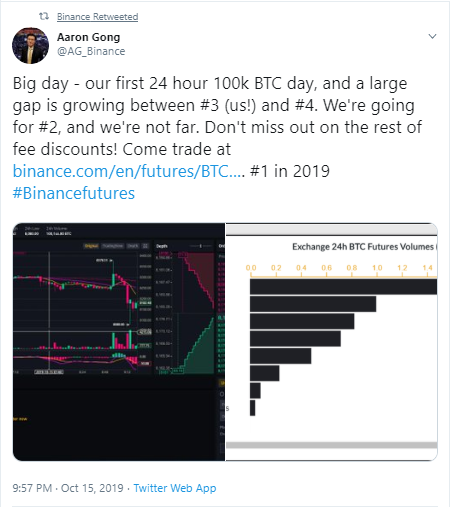 Binance Futures On All Time High, Record $700 MM Trade Volume in 24 hrs