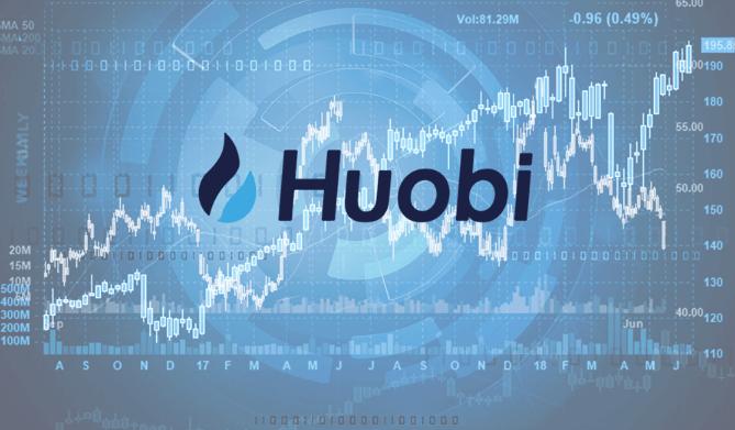 Huobi Burns $40.63M Worth of Huobi Tokens [HT]