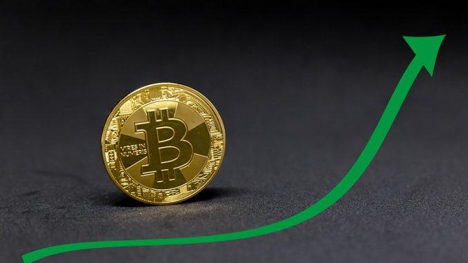 Bitcoin BTC Chart