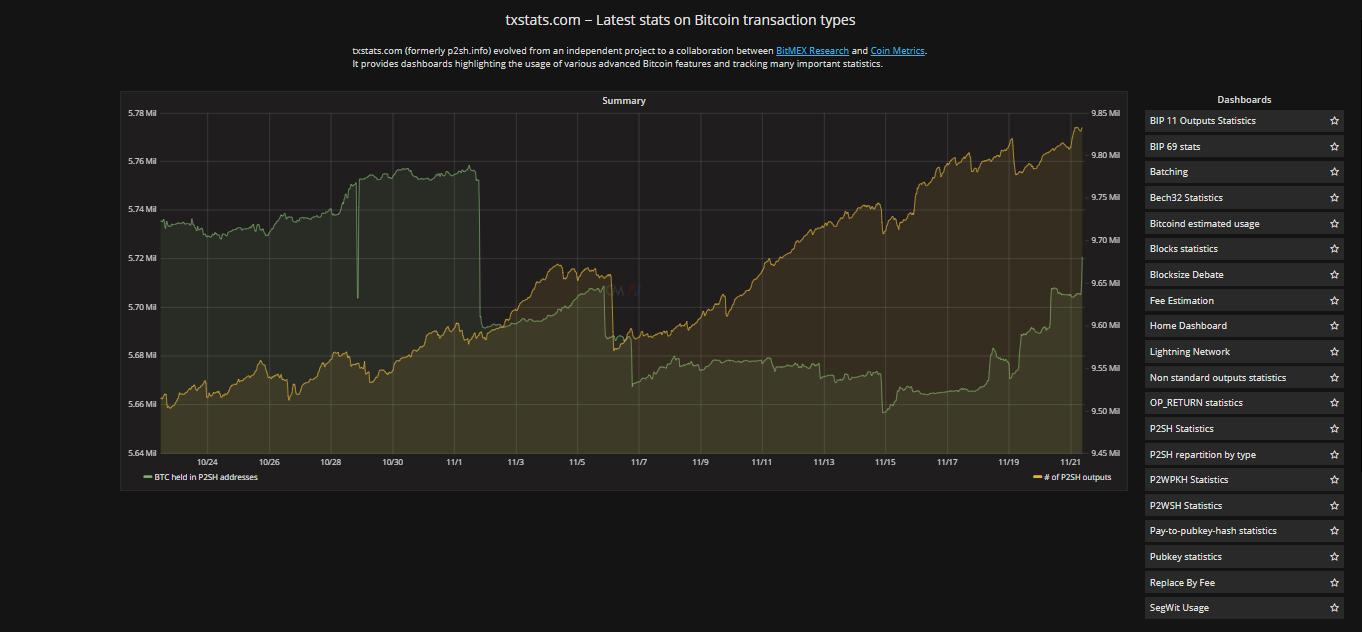 BitMEX Releases Bitcoin Network Information Platform TStats