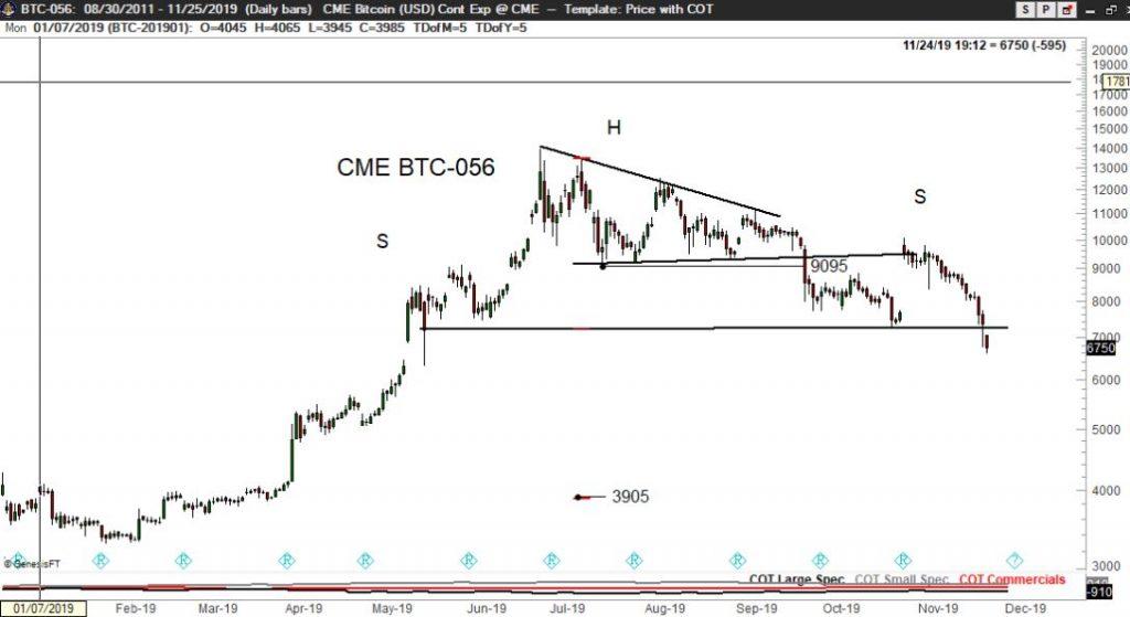bitcoin price analysis peter schiff