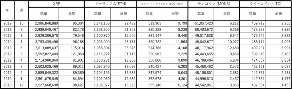 japan crypto monthly report