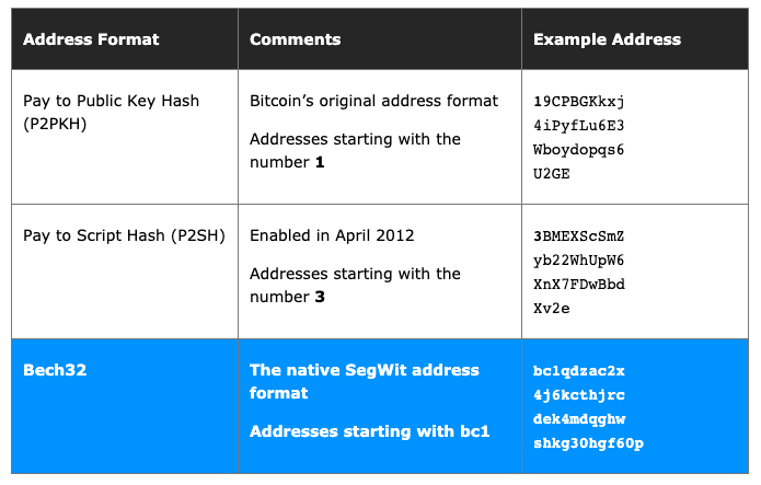 bitmex blog