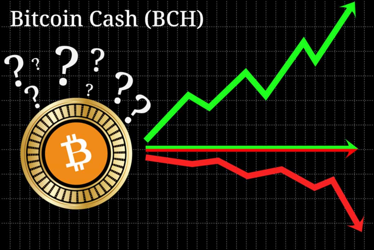 Is Bitcoin Cash (BCH) Rallying Because of their Footprint in South Korea, New Developer Fund Proposal?