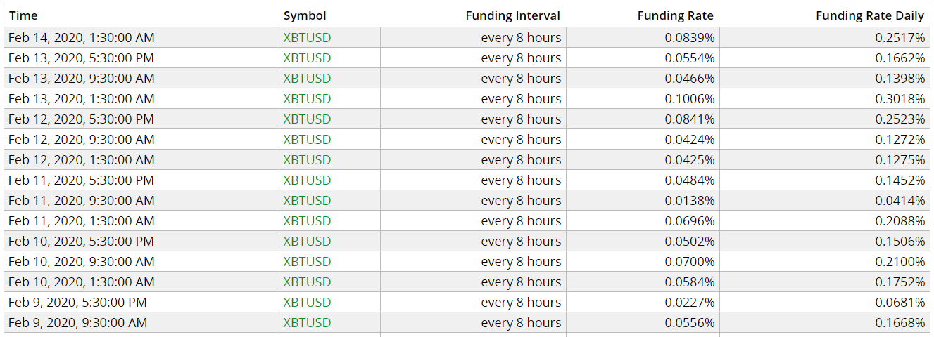 bitmex funding rate