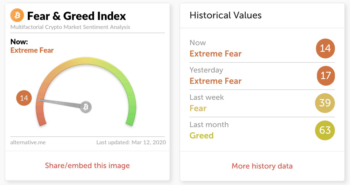 cryptocurrency market capitalization historical data