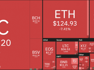 cryptocurrency assets