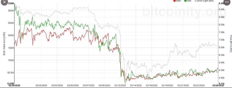 xc crypto market liquidity