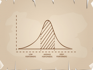 coronavirus bell curve