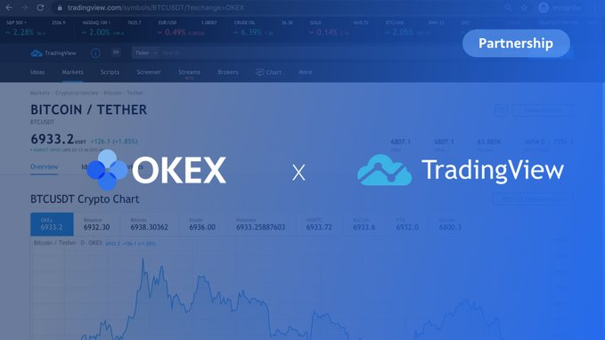 OKEx and Trading View with over 3 million users strategically join Hands