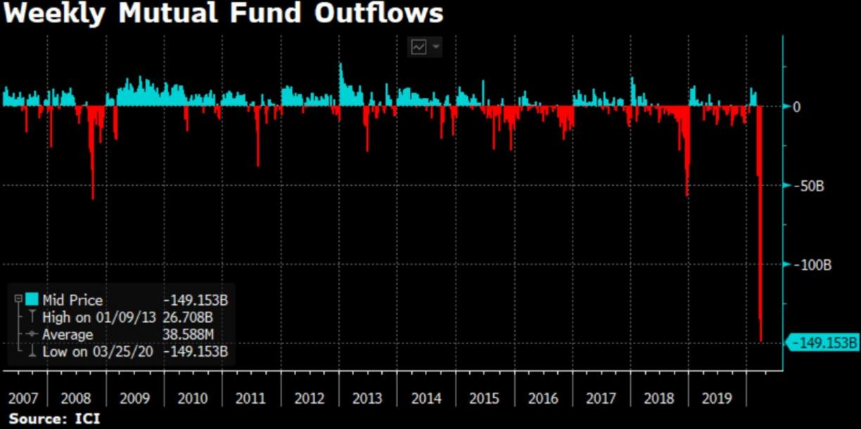 mutual fund data