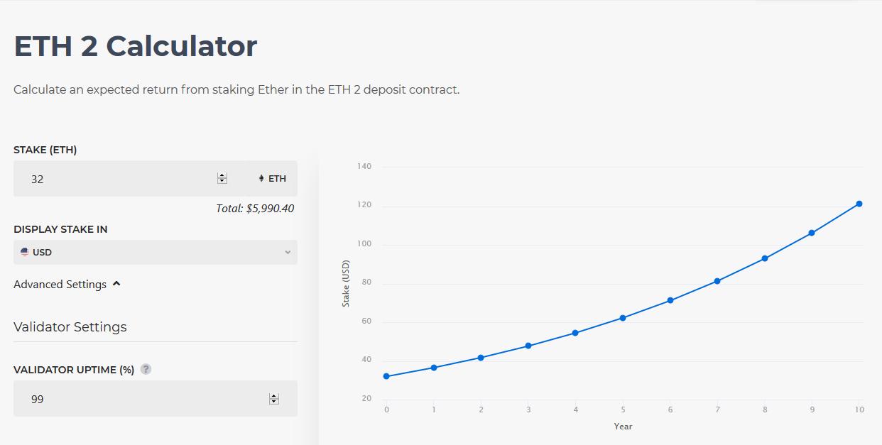 ETH 2.0 Staking Calculator