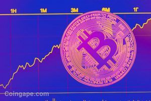 Bitcoin Price Settles Above $9,600 But Ignoring This Double-top Pattern Is The Key To $10,500